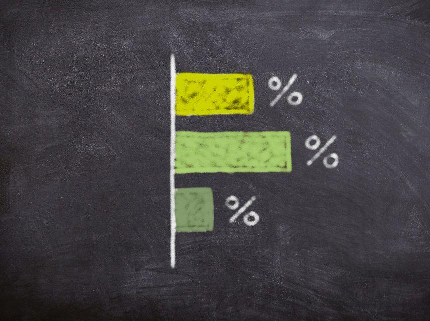 Charts und Infografiken erstellen Datenchecks und Analysen Fragebogenerstellung Anbieter finden Problemanalyse, Studiendesign festlegen, Briefingerstellung, Angebote einholen, interne oder internationale Koordination von Projekten